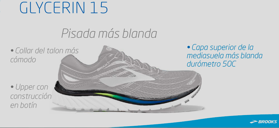 Brooks glycerin-15